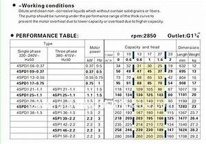 Borewell Submersible Pump Selection Chart Water Pumps Texmo Water Pumps Price List