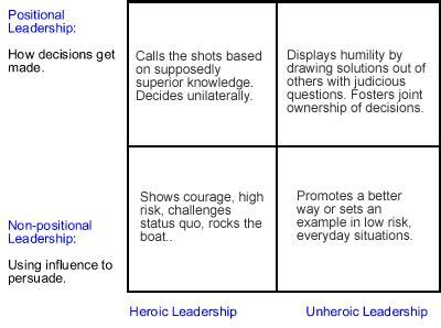 heroic leadership  bad