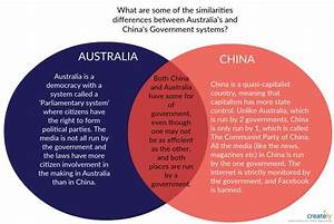 Venn Diagram Shows Similarities And Differences Between