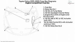 Toyota Celica  1999-2005  Fuse Box Diagrams