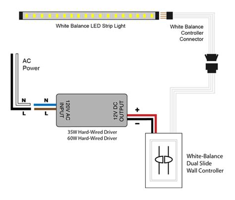 Wiring Diagram For Led by Vlightdeco Trading Led Wiring Diagrams For 12v Led Lighting