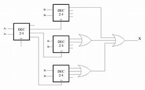 Understanding Decoders And Comparators