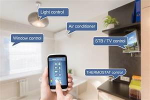 Smart Home Control : home automation where to begin the content wrangler ~ Watch28wear.com Haus und Dekorationen
