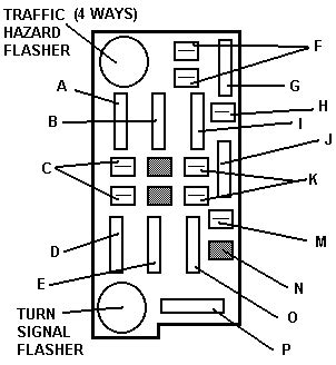 1985 C30 Fuse Box by Chevy Truck Fuse Block Diagrams Chuck S Chevy Truck Pages