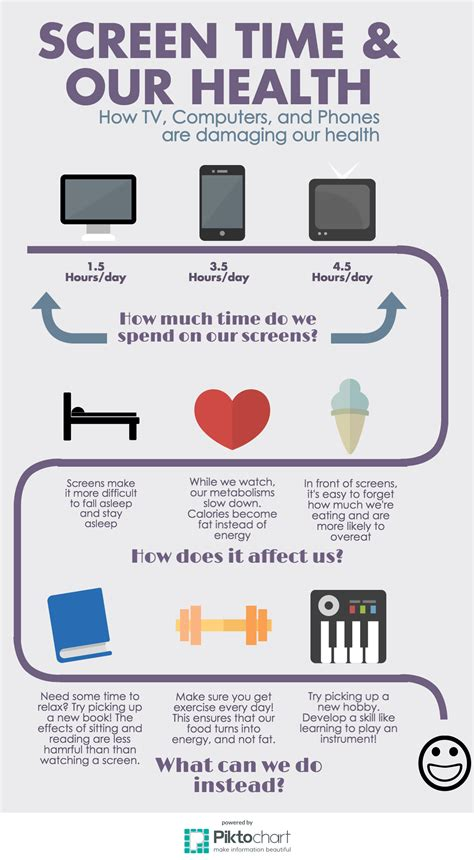 screen time for how it harms our health infographic kurbo