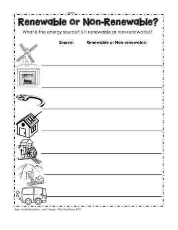 renewable and nonrenewable resources worksheet kidz
