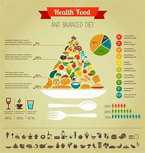 Health Food Pyramid Infographic  Data And Diagram  U2014 Stock