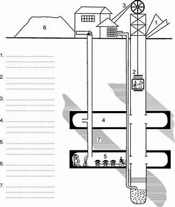 Coal Mining Worksheets