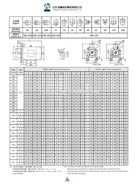 ie2 high efficiency 3 phase electric motor weight chart