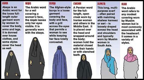 abaya  burqa collection   hijabiworld