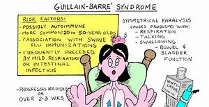 Guillain-Barre ... Guillain Barre Syndrome