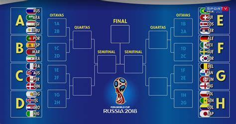 brasil pode pegar alemanha nas oitavas de final da copa