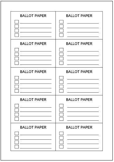 pin  charlottee drifters elections