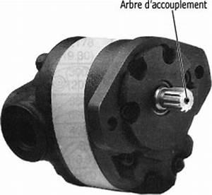 Fonctionnement Pompe Hydraulique : cours de m canique industrielle caract ristiques de fonctionnement des pompes hydrauliques ~ Medecine-chirurgie-esthetiques.com Avis de Voitures