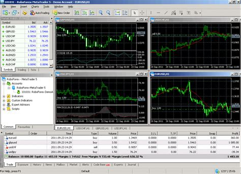 best forex trading platform in the world forex mt5 brokers forex welcome bonus