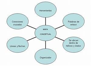 DEICY: ORGANIZADORES GRAFICOS
