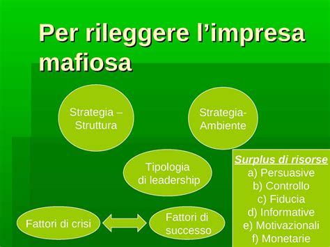 dispense università teoria dell impresa mafiosa dispense