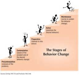 ... the Transtheoretical Model - Through the Eyes of Global Public Health Mental Health and Behavior