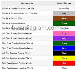 Pioneer Avh 110bt Wiring Diagram