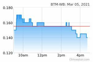 Btm Riding The Lumber Wave Upwards Entry Into