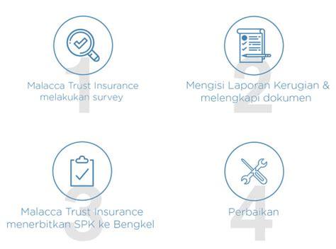 pt malacca trust wuwungan insurance tbk  hassle