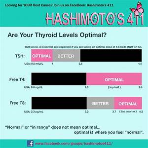 Optimal Tsh T3 T4 Levels With Images Thyroid Levels