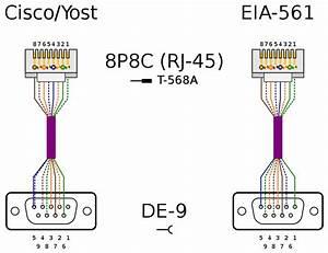 File De-9 To 8p8c Console Cable Pinouts Svg