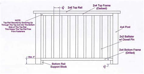 railings deck railing installation diy deck plans
