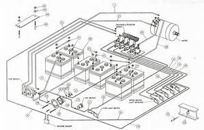 2002 Club Car Golf Cart Wiring Diagram 3495 Julialik Es