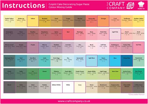 Hair Shade Guide by Using Our Colour Mixing Chart To Capture The Shade