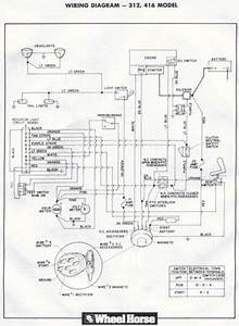 Tractor 1987 400-series Om Wiring Pdf