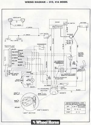 toro wheel horse wiring diagram  3444archivolepees