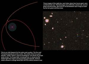New Solar System Dwarf Planet Discovered and Solar System ...