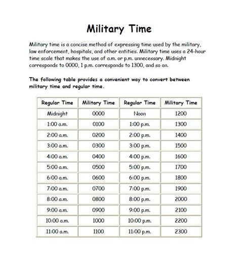 time chart template military hours conversion chart pictures to pin on