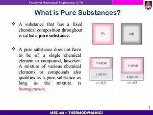 Property Diagrams Of Pure Substances