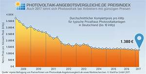 Kosten Photovoltaik 2017 : photovoltaik kosten und preise 2017 was kostet eine photovoltaikanlage photovoltaik ~ Frokenaadalensverden.com Haus und Dekorationen