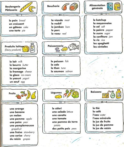 ustensiles de cuisine vocabulaire vocabulaire nourriture anglais hk09 jornalagora