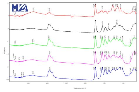 particle analysis services lab mva scientific consultants