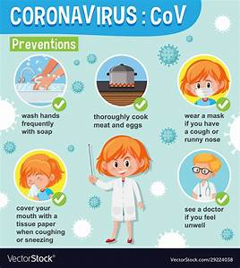 Diagram Showing Coronavirus With Symptoms And Vector Image