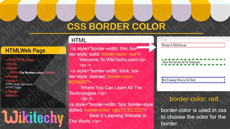 border color css css css border color learn in 30 seconds from