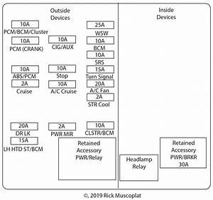 2003 Chevy Impala Radio Wiring Diagram - Database