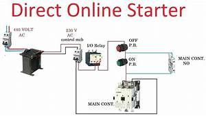 Dol Starter Control Circuit Diagram Explanation Devices