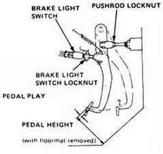 Standard Brake Light Switch Wiring Diagram by Solved How To Repair My Shifter 1995 2001 Honda Crv