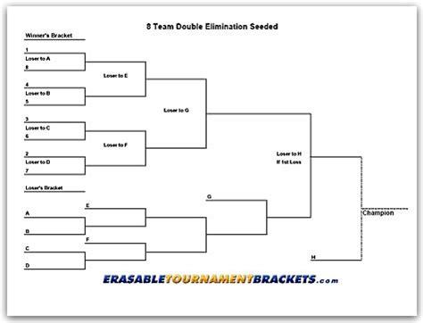 tornado foosball table elimination brackets autos post