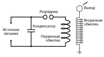 Электричество по одному проводу. эксперимент н. тесла youtube