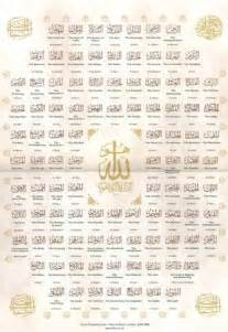 99 Names of Allah and Meanings in English