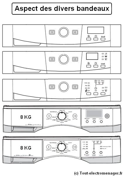 tout electromenagerfr documentation technique lave