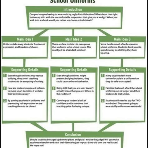 Cover letter of resume for fresh graduate how to write an essay conclusion hsc how to write an essay conclusion hsc how to write an essay conclusion hsc
