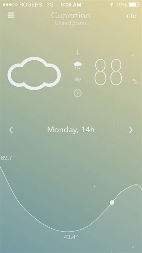weather nice app iphone forecasts graphical stunning