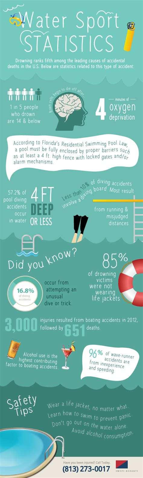 Pools And Diving Accident Injury Statistics & Infographic